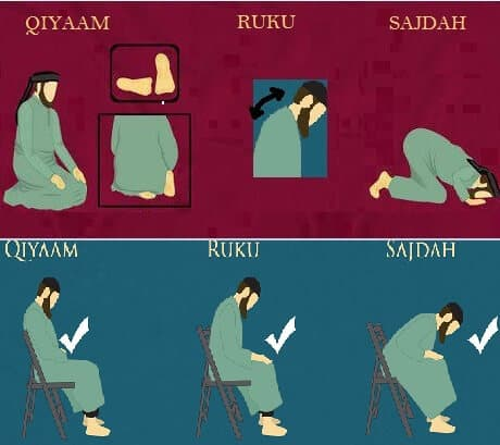 How You're Supposed To Offer Salaah When You're Sick