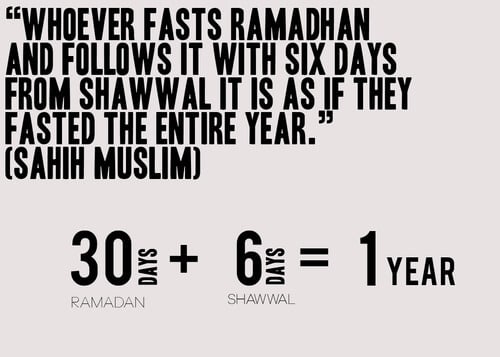 fasting six days of shawwal. 6 days of shawwal, six fasts of shawwal