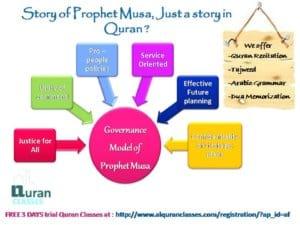 prophet musa as a leader, governance of prophet musa, story of musa inquran, good governance in quran